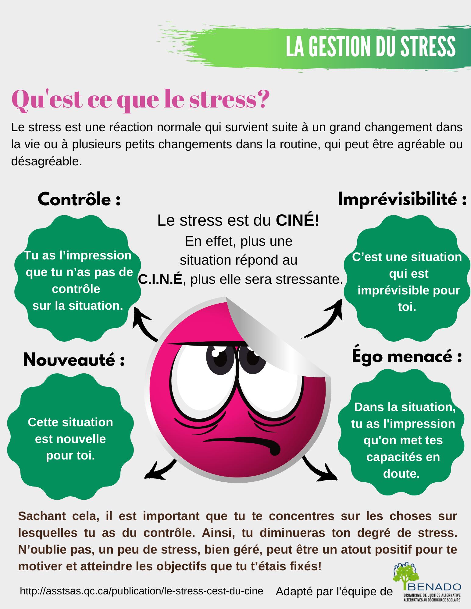 La gestion du stress – Le C.I.N.É